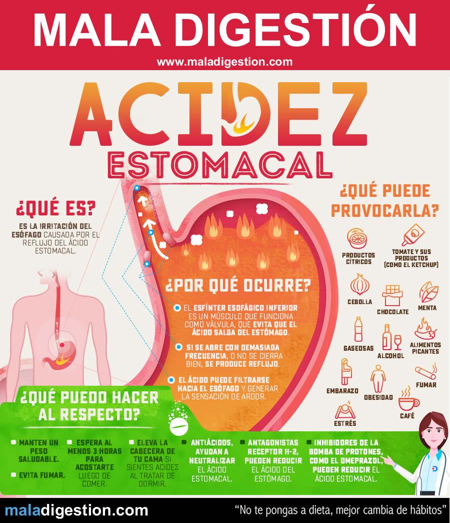 Acidez estomacal: causas, síntomas y tratamiento - Mala..